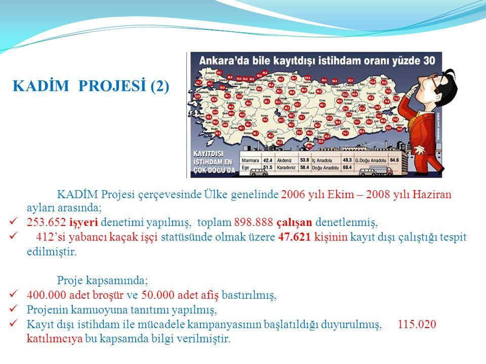 KADİM PROJESİ (2) KADİM Projesi çerçevesinde Ülke genelinde 2006 yılı Ekim – 2008 yılı Haziran ayları arasında;  253.652 işyeri denetimi yapılmış, to