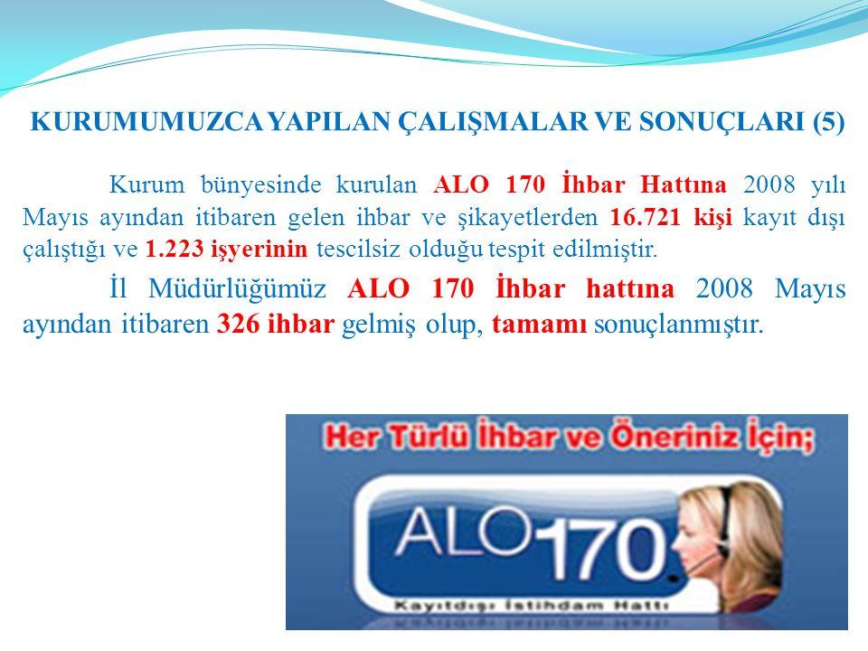 Kurum bünyesinde kurulan ALO 170 İhbar Hattına 2008 yılı Mayıs ayından itibaren gelen ihbar ve şikayetlerden 16.721 kişi kayıt dışı çalıştığı ve 1.223