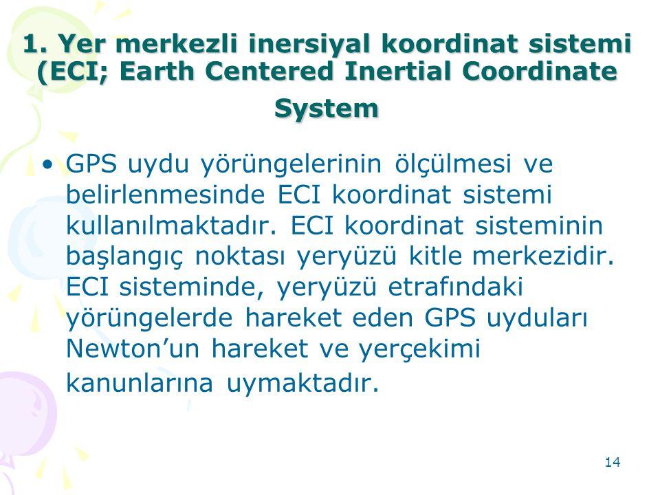 14 1. Yer merkezli inersiyal koordinat sistemi (ECI; Earth Centered Inertial Coordinate System •GPS uydu yörüngelerinin ölçülmesi ve belirlenmesinde E
