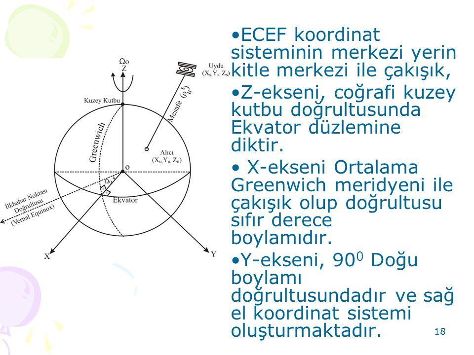 18 •ECEF koordinat sisteminin merkezi yerin kitle merkezi ile çakışık, •Z-ekseni, coğrafi kuzey kutbu doğrultusunda Ekvator düzlemine diktir. • X-ekse