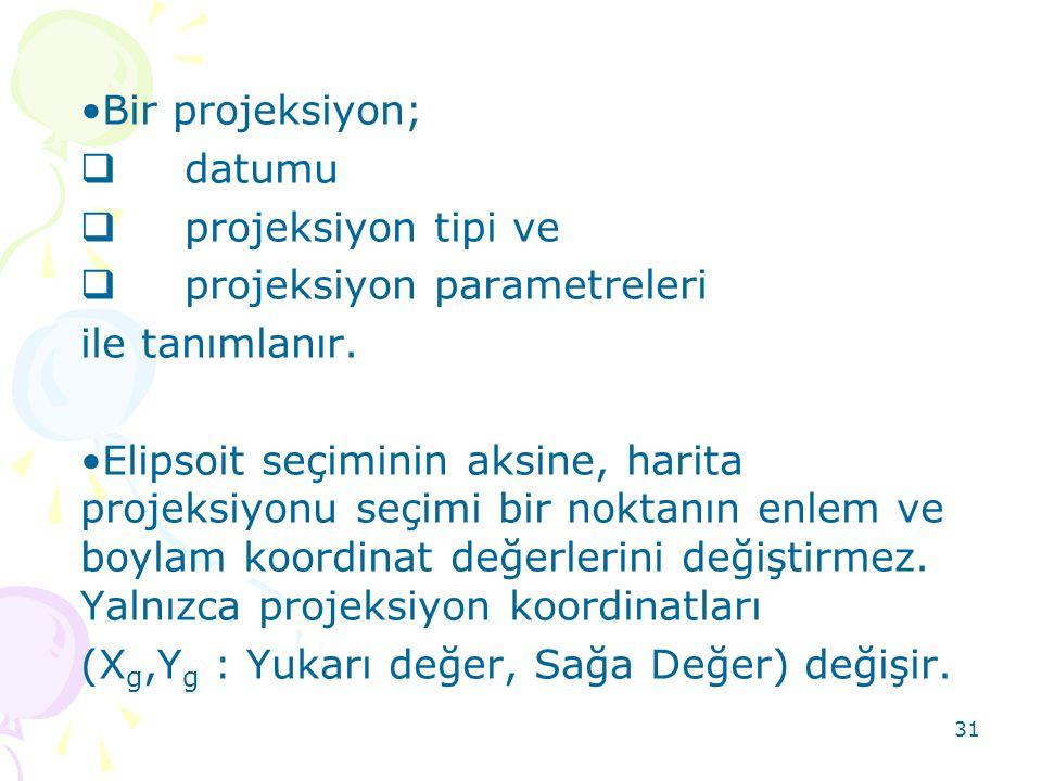 31 •Bir projeksiyon;  datumu  projeksiyon tipi ve  projeksiyon parametreleri ile tanımlanır. •Elipsoit seçiminin aksine, harita projeksiyonu seçimi