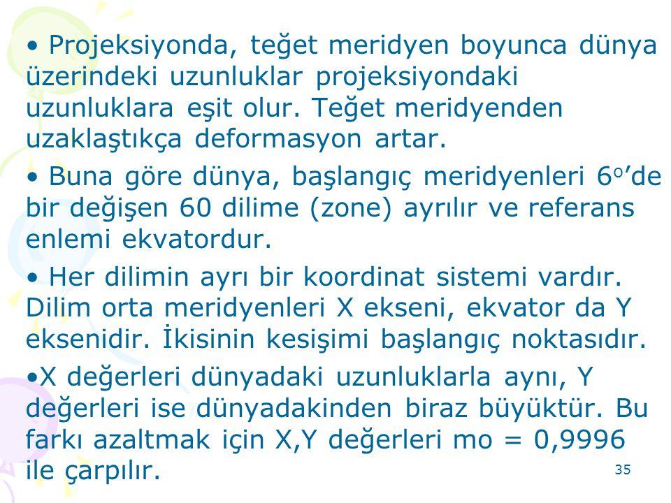 35 • Projeksiyonda, teğet meridyen boyunca dünya üzerindeki uzunluklar projeksiyondaki uzunluklara eşit olur. Teğet meridyenden uzaklaştıkça deformasy