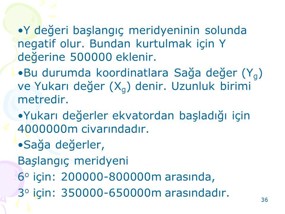 36 •Y değeri başlangıç meridyeninin solunda negatif olur. Bundan kurtulmak için Y değerine 500000 eklenir. •Bu durumda koordinatlara Sağa değer (Y g )