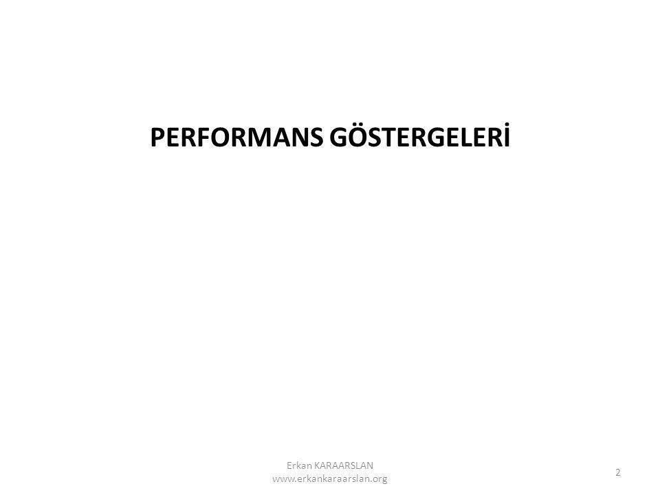 Performans Değerlendirmesi • Kurumsal performans değerlendirme • Bireysel performans değerlendirme
