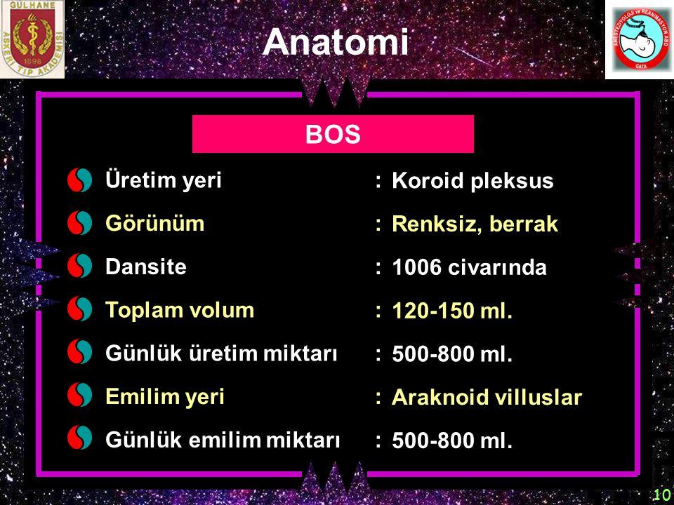 10 Anatomi BOS Üretim yeri: Koroid pleksus Günlük emilim miktarı: 500-800 ml. Emilim yeri: Araknoid villuslar Günlük üretim miktarı: 500-800 ml. Topla