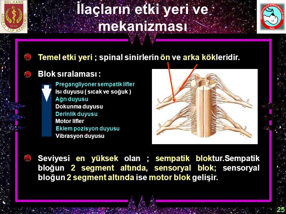25 İlaçların etki yeri ve mekanizması Temel etki yeri ; spinal sinirlerin ön ve arka kökleridir. Seviyesi en yüksek olan ; sempatik bloktur.Sempatik b