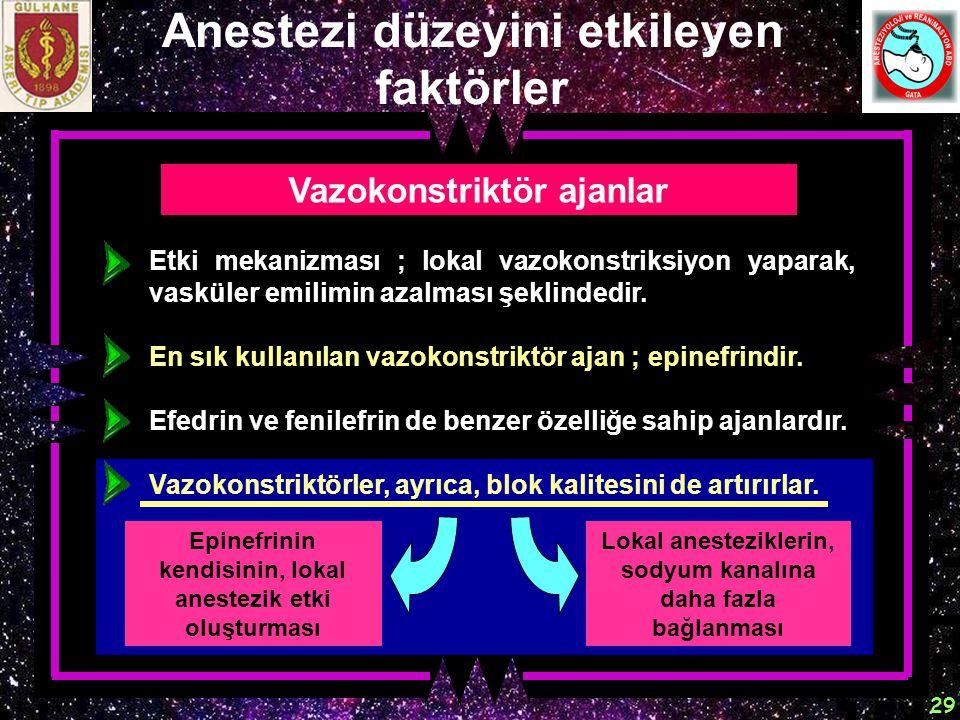 29 Anestezi düzeyini etkileyen faktörler Vazokonstriktör ajanlar Etki mekanizması ; lokal vazokonstriksiyon yaparak, vasküler emilimin azalması şeklin