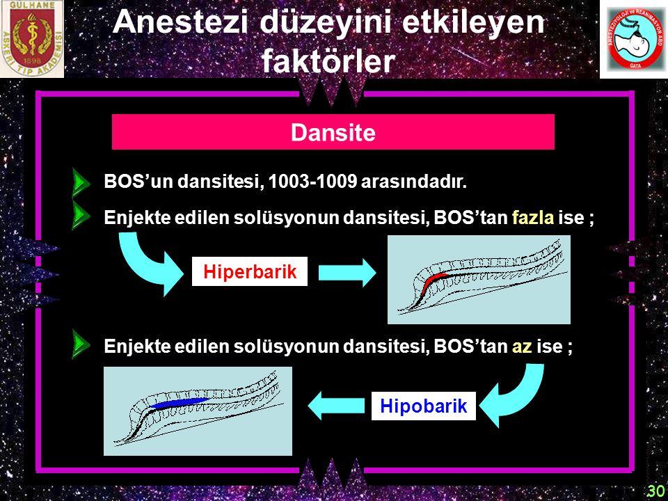 30 Anestezi düzeyini etkileyen faktörler Dansite BOS'un dansitesi, 1003-1009 arasındadır. Enjekte edilen solüsyonun dansitesi, BOS'tan fazla ise ; Hip