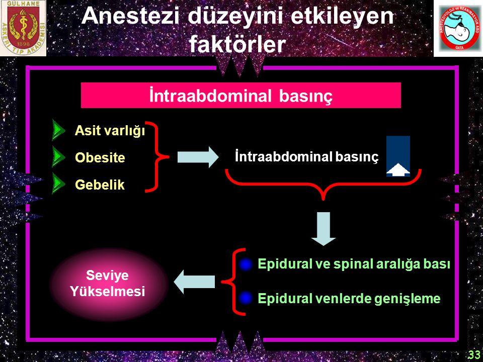 33 Anestezi düzeyini etkileyen faktörler İntraabdominal basınç Asit varlığı Obesite Gebelik İntraabdominal basınç Epidural ve spinal aralığa bası Epid