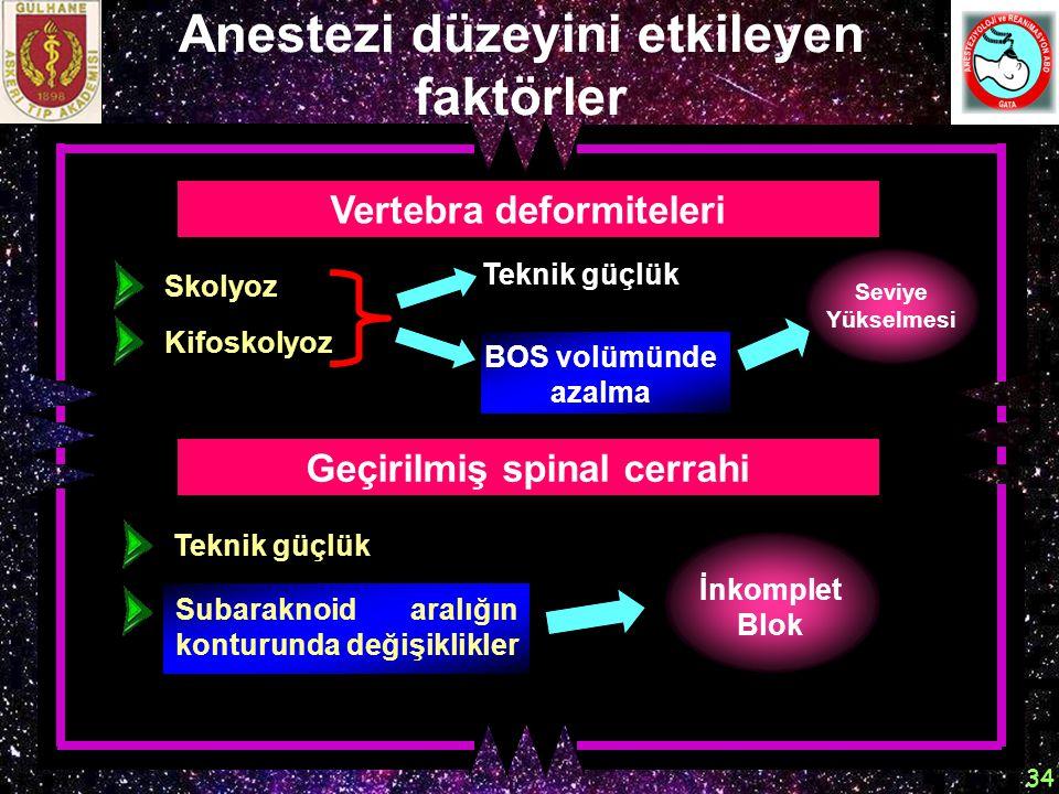 34 Anestezi düzeyini etkileyen faktörler Vertebra deformiteleri Skolyoz Kifoskolyoz Teknik güçlük BOS volümünde azalma Seviye Yükselmesi Geçirilmiş sp