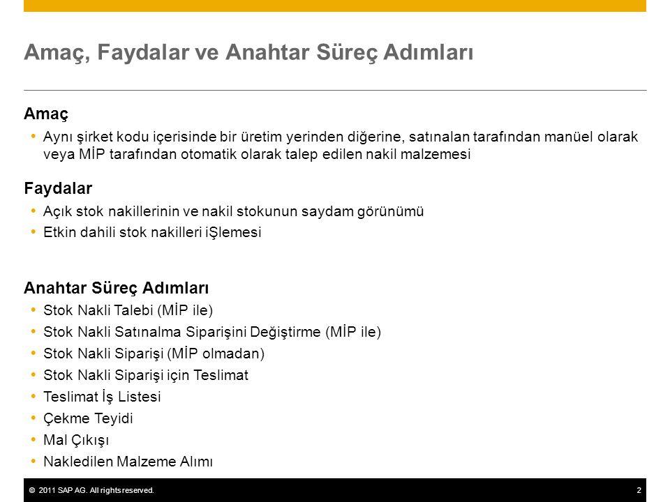 ©2011 SAP AG. All rights reserved.2 Amaç, Faydalar ve Anahtar Süreç Adımları Amaç  Aynı şirket kodu içerisinde bir üretim yerinden diğerine, satınala