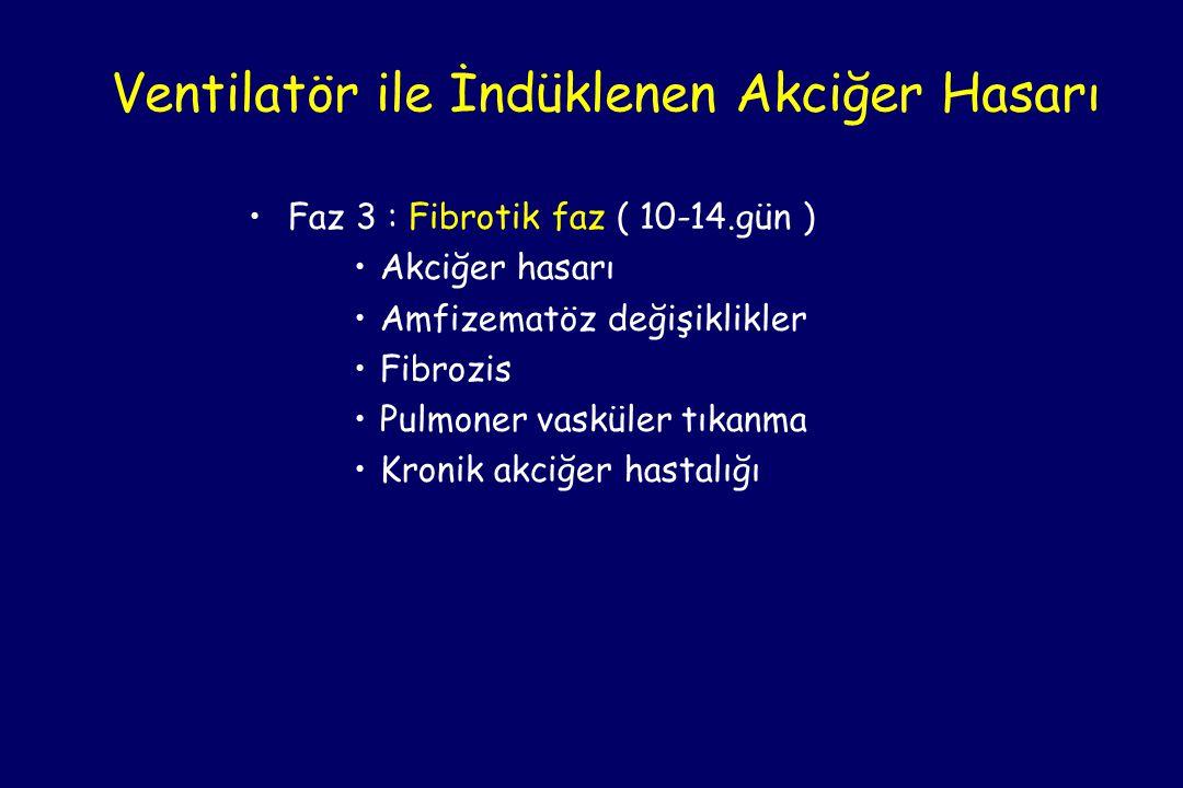 •Faz 3 : Fibrotik faz ( 10-14.gün ) •Akciğer hasarı •Amfizematöz değişiklikler •Fibrozis •Pulmoner vasküler tıkanma •Kronik akciğer hastalığı Ventilatör ile İndüklenen Akciğer Hasarı