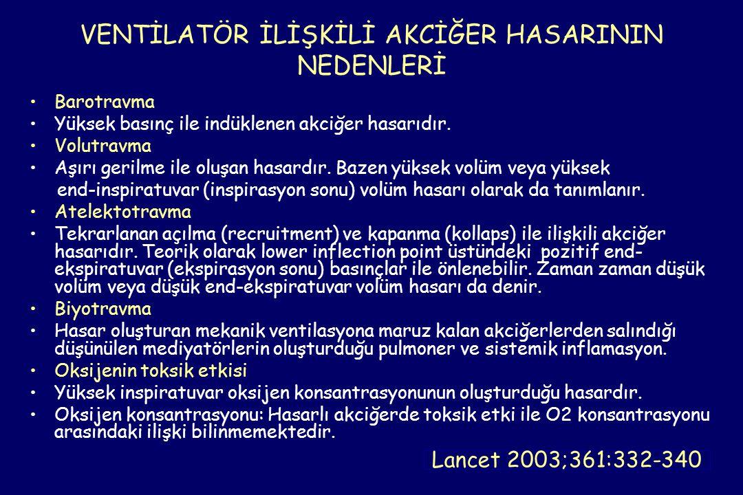 •HFOV ile yüksek volüm stratejilerine göre –Daha iyi sürfaktanaktivitesi –Normalize Lamellar Body Phospholipid düzeyleri –İyileşmiş akciğer mekanikleri •Tüm konvansiyonel ventilasyon stratejileri –Ölümle veya azalmış sürfaktan performansı ile sonuçlanmıştır • Froese A, ARRD 1993; 148:569 Ventilatör ile İndüklenen Akciğer Hasarı