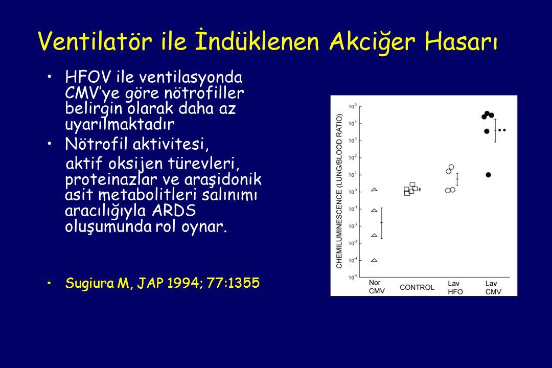 •HFOV ile ventilasyonda CMV'ye göre nötrofiller belirgin olarak daha az uyarılmaktadır •Nötrofil aktivitesi, aktif oksijen türevleri, proteinazlar ve araşidonik asit metabolitleri salınımı aracılığıyla ARDS oluşumunda rol oynar.