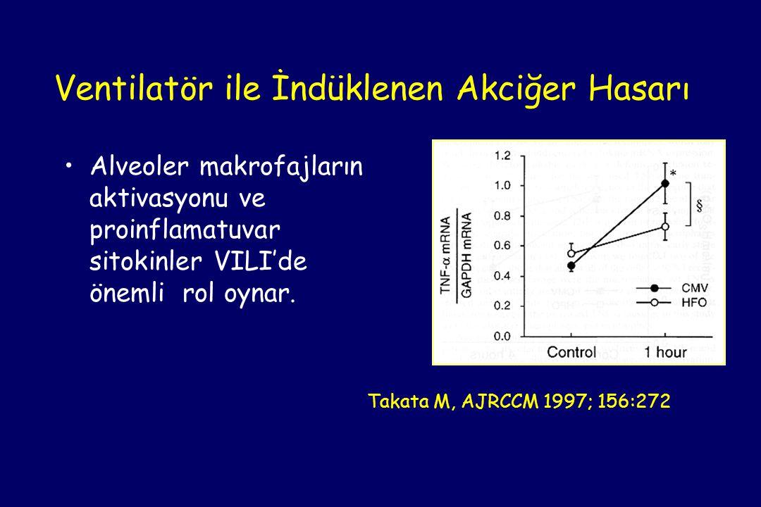 Ventilatör ile İndüklenen Akciğer Hasarı •Alveoler makrofajların aktivasyonu ve proinflamatuvar sitokinler VILI'de önemli rol oynar. Takata M, AJRCCM