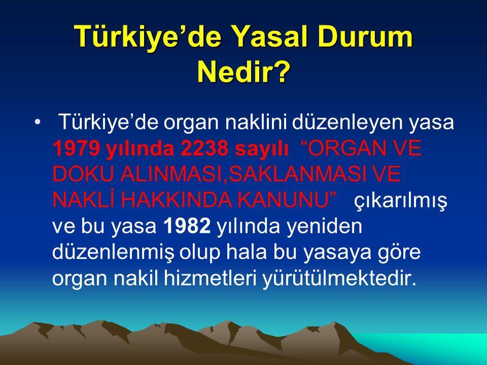 """Türkiye'de Yasal Durum Nedir? • Türkiye'de organ naklini düzenleyen yasa 1979 yılında 2238 sayılı """"ORGAN VE DOKU ALINMASI,SAKLANMASI VE NAKLİ HAKKINDA"""
