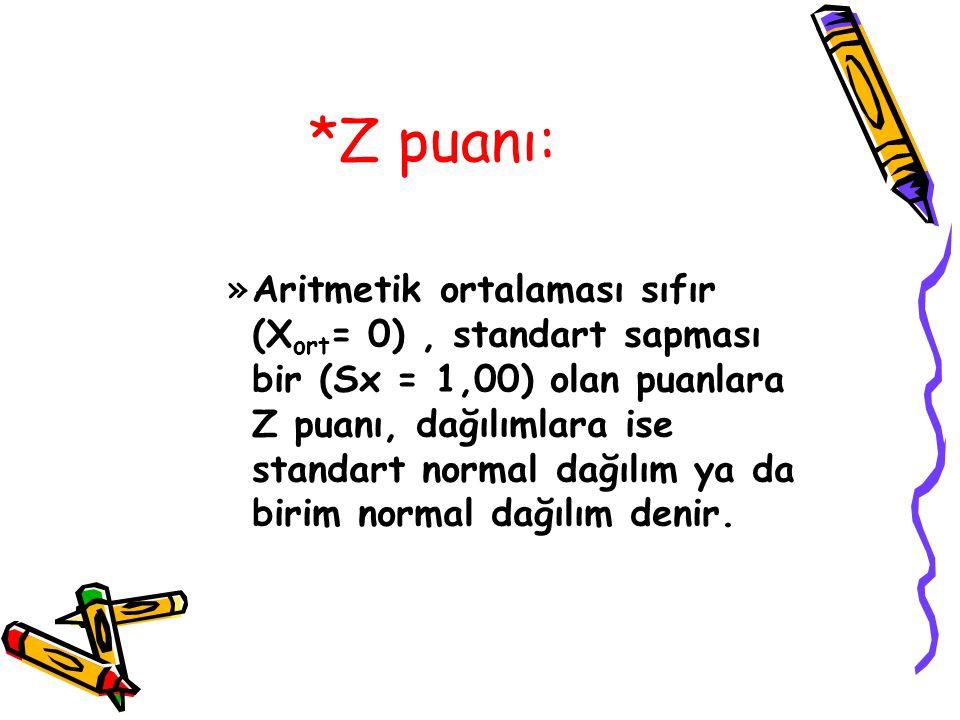 *Z puanı: »Aritmetik ortalaması sıfır (X ort = 0), standart sapması bir (Sx = 1,00) olan puanlara Z puanı, dağılımlara ise standart normal dağılım ya