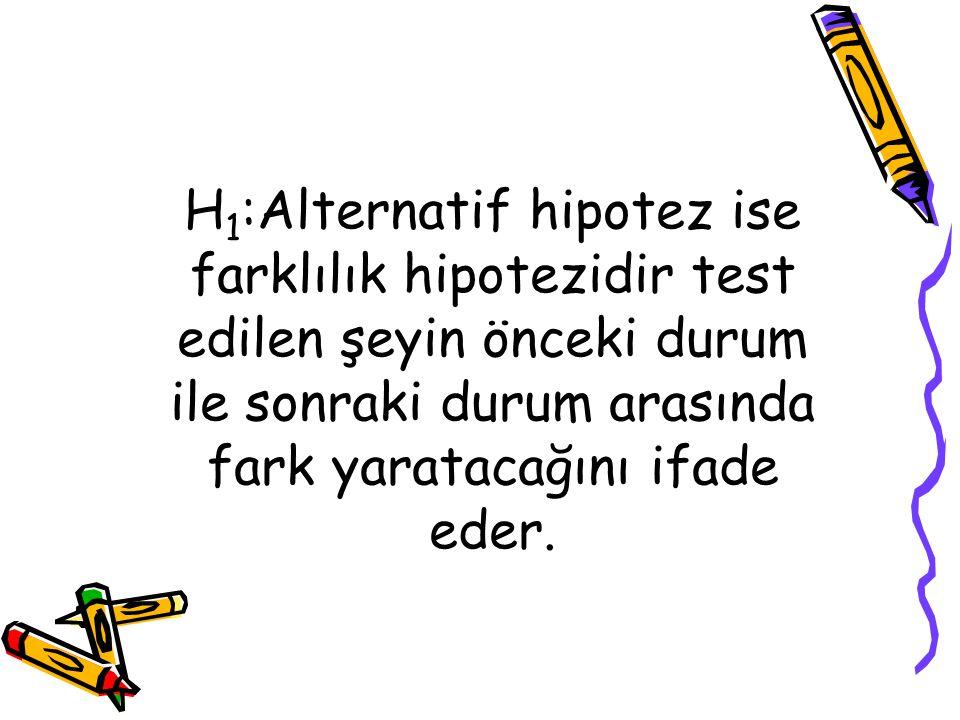 H 1 :Alternatif hipotez ise farklılık hipotezidir test edilen şeyin önceki durum ile sonraki durum arasında fark yaratacağını ifade eder.