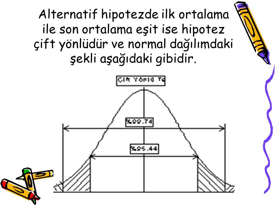 Alternatif hipotezde ilk ortalama ile son ortalama eşit ise hipotez çift yönlüdür ve normal dağılımdaki şekli aşağıdaki gibidir.
