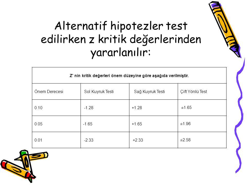 Alternatif hipotezler test edilirken z kritik değerlerinden yararlanılır: Z' nin kritik değerleri önem düzeyine göre aşağıda verilmiştir. Önem Dereces