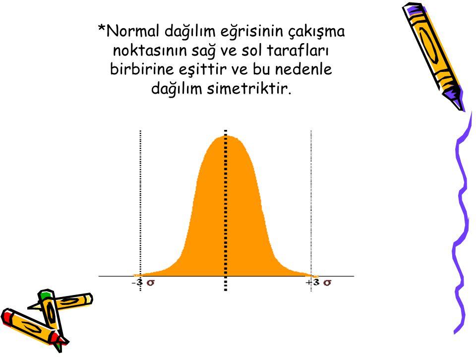 *Normal dağılım eğrisinin çakışma noktasının sağ ve sol tarafları birbirine eşittir ve bu nedenle dağılım simetriktir.