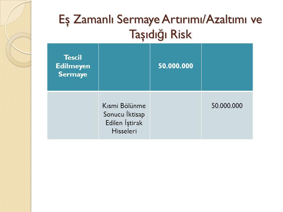 Eş Zamanlı Sermaye Artırımı/Azaltımı ve Taşıdı ğ ı Risk Tescil Edilmeyen Sermaye 50.000.000 Kısmi Bölünme Sonucu İ ktisap Edilen İ ştirak Hisseleri 50