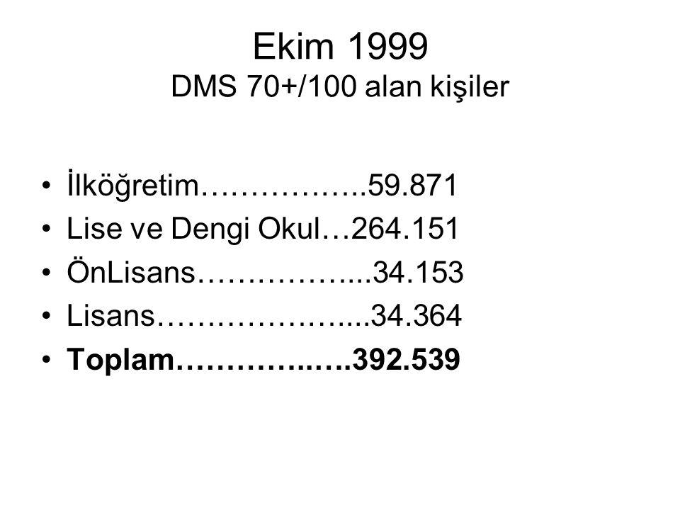 Ekim 1999 DMS 70+/100 alan kişiler •İlköğretim……………..59.871 •Lise ve Dengi Okul…264.151 •ÖnLisans……………...34.153 •Lisans………………....34.364 •Toplam…………..…