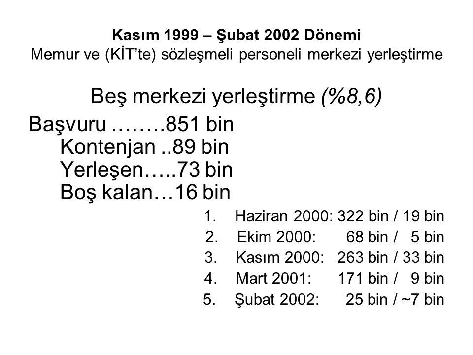 Kasım 1999 – Şubat 2002 Dönemi Memur ve (KİT'te) sözleşmeli personeli merkezi yerleştirme Beş merkezi yerleştirme (%8,6) Başvuru.…….851 bin Kontenjan.