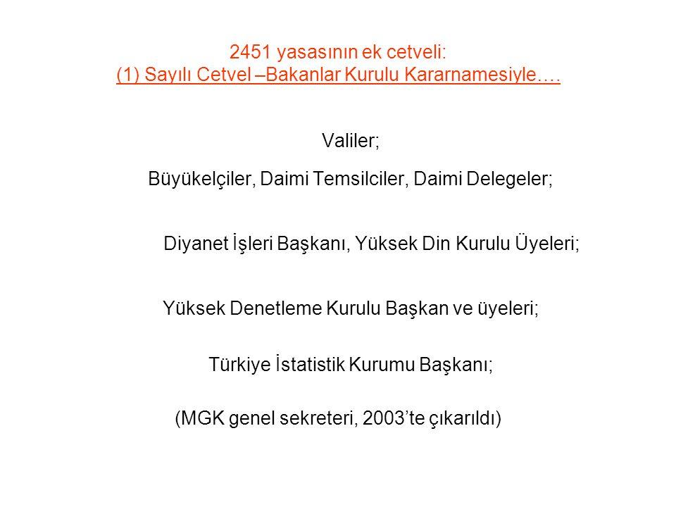 2451 yasasının ek cetveli: (1) Sayılı Cetvel –Bakanlar Kurulu Kararnamesiyle…. Valiler; Büyükelçiler, Daimi Temsilciler, Daimi Delegeler; Diyanet İşle