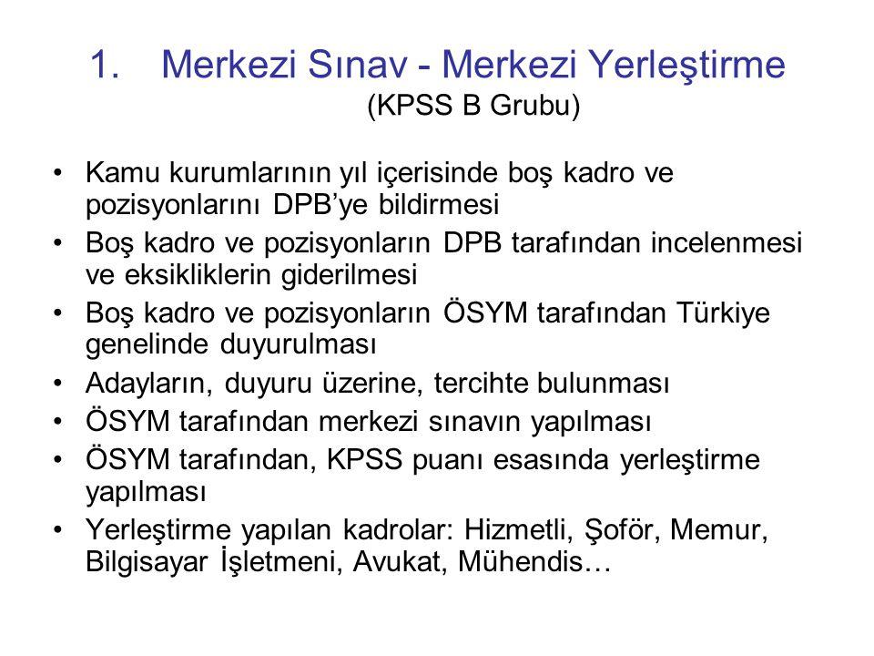 1.Merkezi Sınav - Merkezi Yerleştirme (KPSS B Grubu) •Kamu kurumlarının yıl içerisinde boş kadro ve pozisyonlarını DPB'ye bildirmesi •Boş kadro ve poz