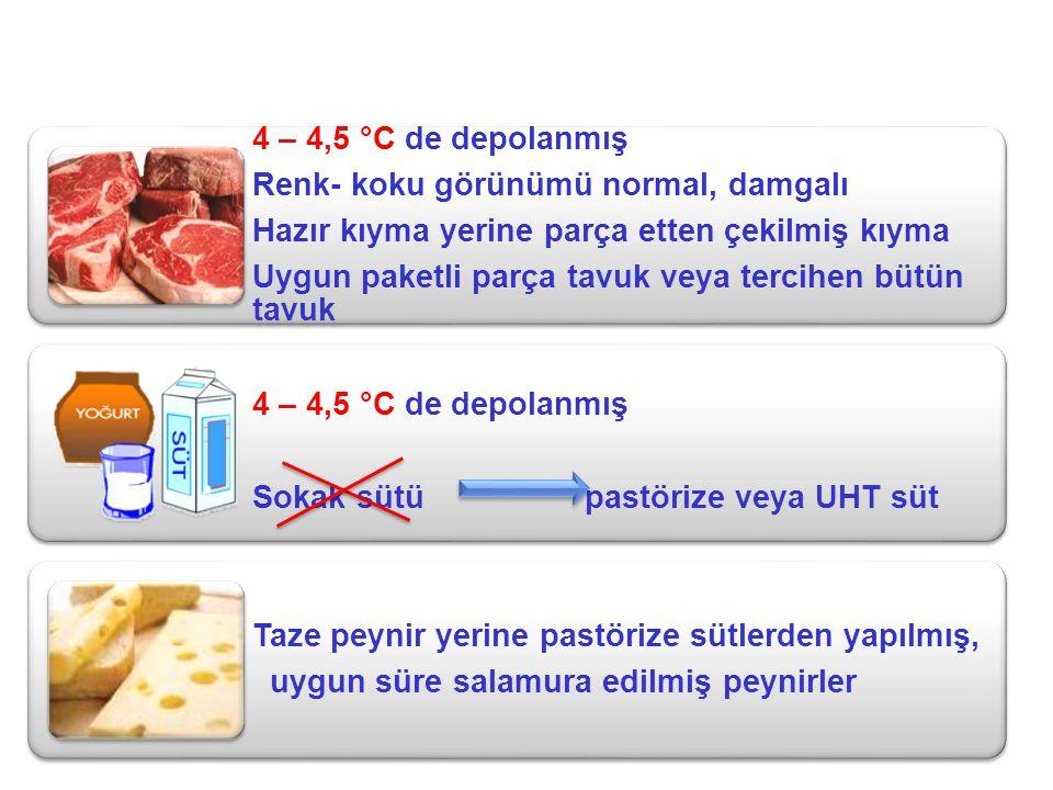 4 – 4,5 °C de depolanmış Renk- koku görünümü normal, damgalı Hazır kıyma yerine parça etten çekilmiş kıyma Uygun paketli parça tavuk veya tercihen büt