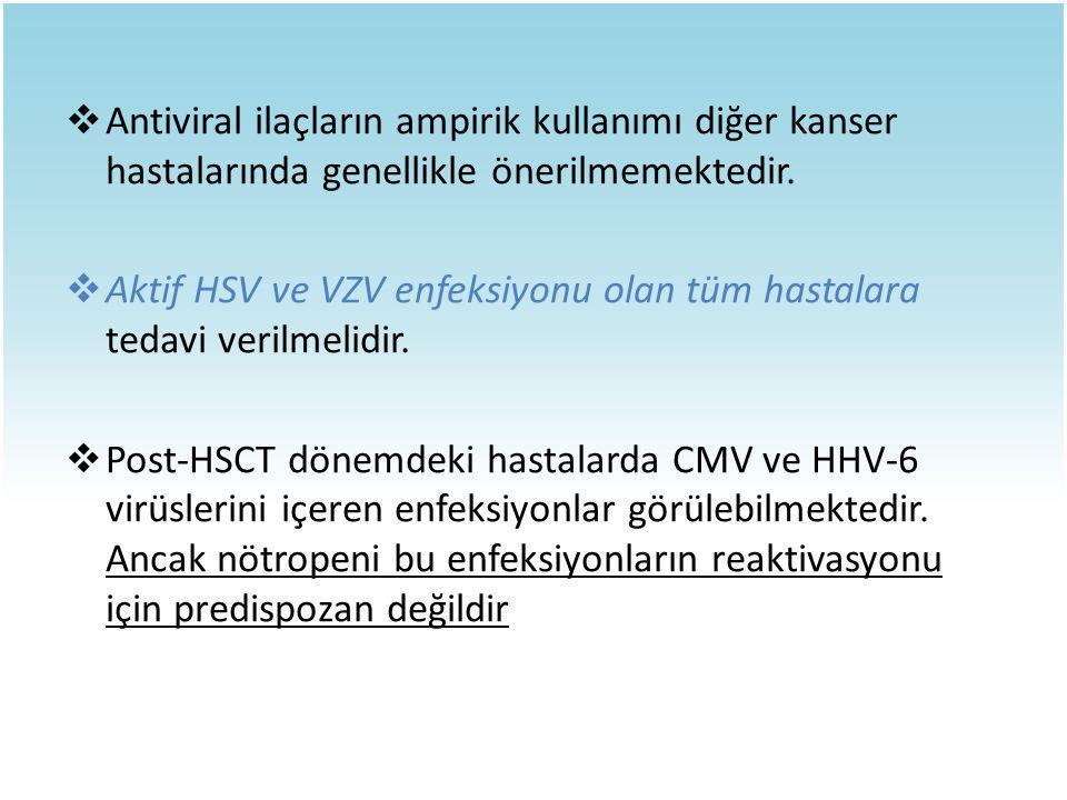 Antiviral ilaçların ampirik kullanımı diğer kanser hastalarında genellikle önerilmemektedir.  Aktif HSV ve VZV enfeksiyonu olan tüm hastalara tedav