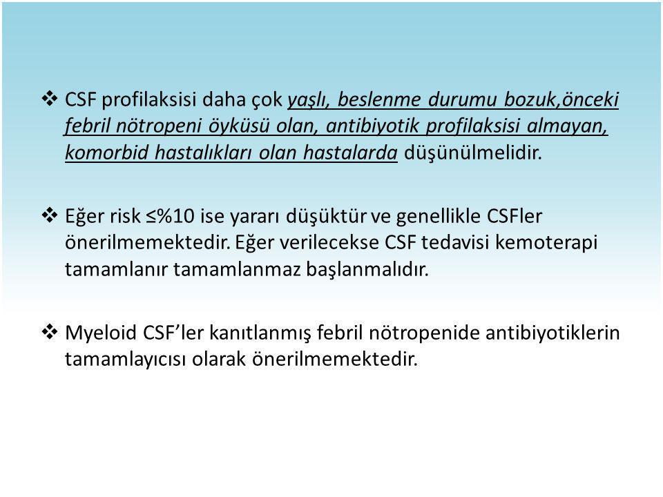  CSF profilaksisi daha çok yaşlı, beslenme durumu bozuk,önceki febril nötropeni öyküsü olan, antibiyotik profilaksisi almayan, komorbid hastalıkları