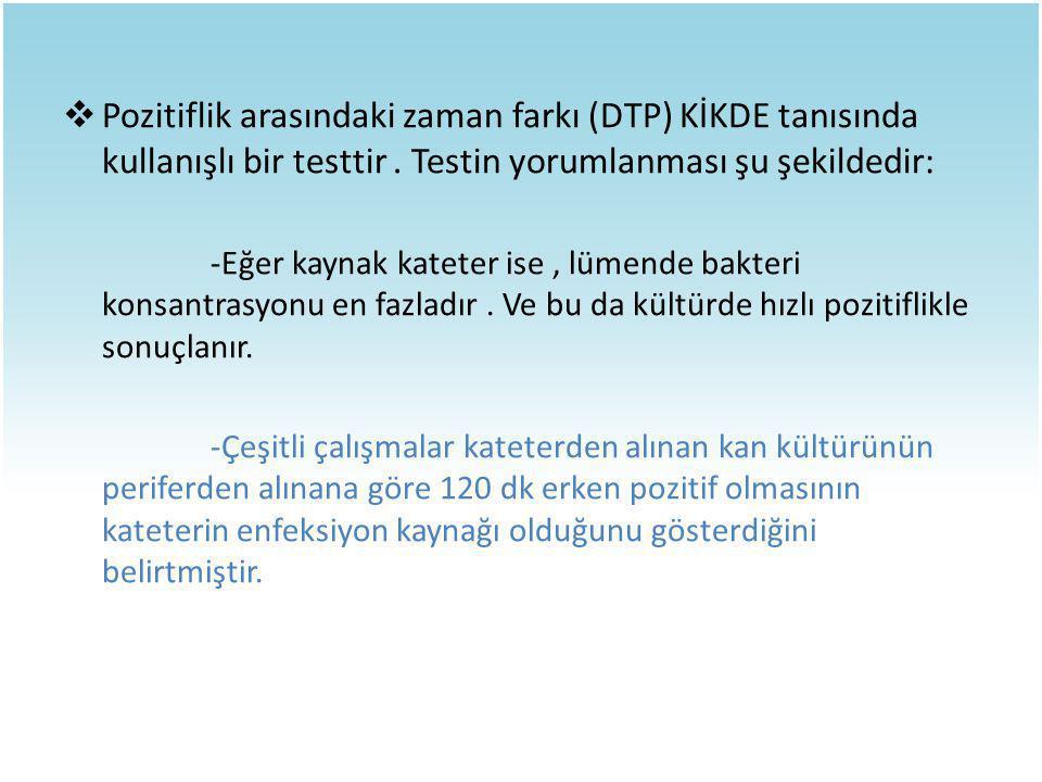  Pozitiflik arasındaki zaman farkı (DTP) KİKDE tanısında kullanışlı bir testtir. Testin yorumlanması şu şekildedir: -Eğer kaynak kateter ise, lümende