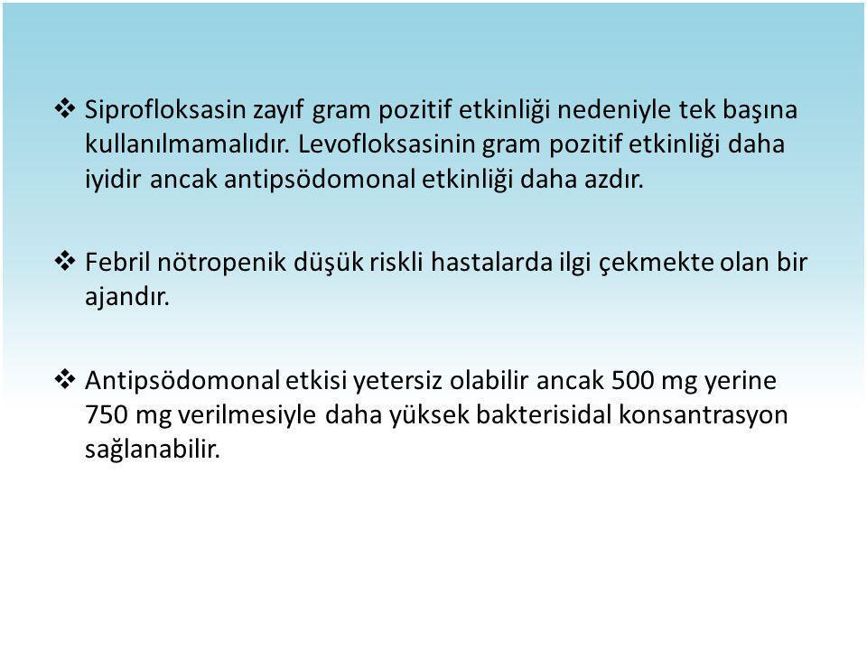  Siprofloksasin zayıf gram pozitif etkinliği nedeniyle tek başına kullanılmamalıdır. Levofloksasinin gram pozitif etkinliği daha iyidir ancak antipsö