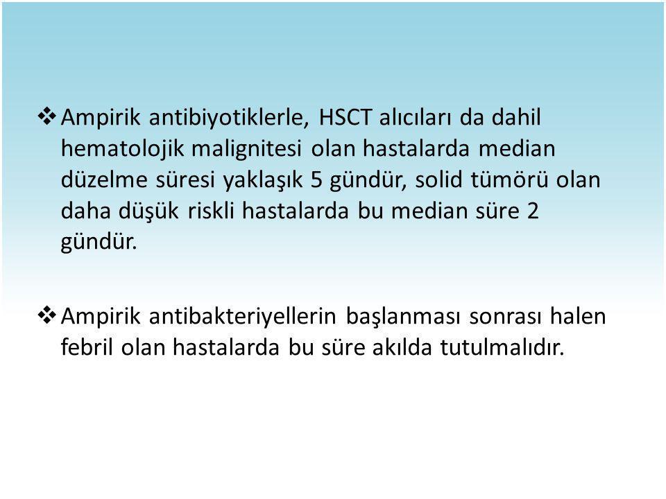  Ampirik antibiyotiklerle, HSCT alıcıları da dahil hematolojik malignitesi olan hastalarda median düzelme süresi yaklaşık 5 gündür, solid tümörü olan