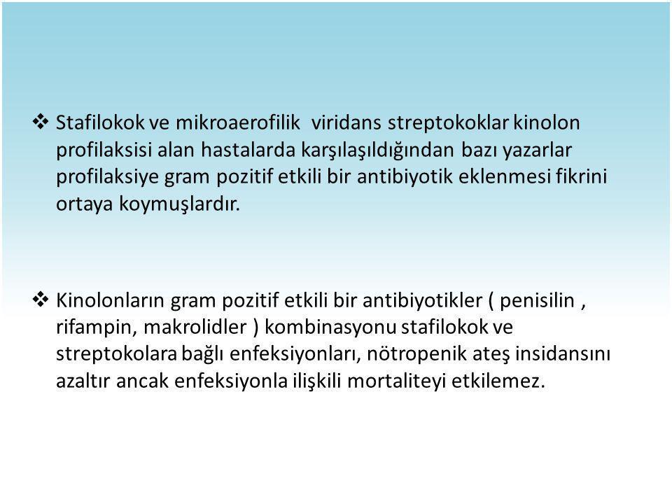  Stafilokok ve mikroaerofilik viridans streptokoklar kinolon profilaksisi alan hastalarda karşılaşıldığından bazı yazarlar profilaksiye gram pozitif