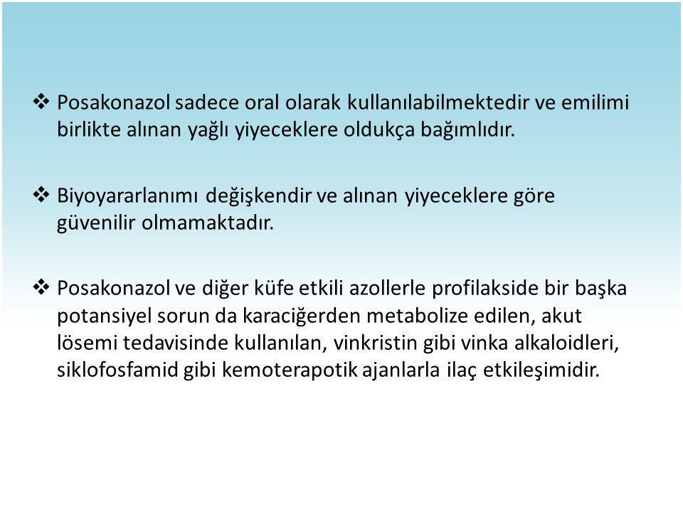  Posakonazol sadece oral olarak kullanılabilmektedir ve emilimi birlikte alınan yağlı yiyeceklere oldukça bağımlıdır.  Biyoyararlanımı değişkendir v
