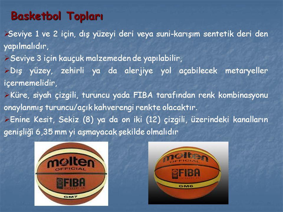 Basketbol Topları  Seviye 1 ve 2 için, dış yüzeyi deri veya suni-karışım sentetik deri den yapılmalıdır,  Seviye 3 için kauçuk malzemeden de yapılab