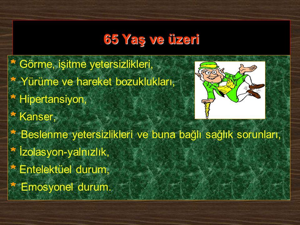 Yaşlılarda Önemli Sağlık Sorunları 45-64 Yaş * Anemi, * Diş sağlığı, protez kullanma, * Glokom, * Hipertansiyon, * Kanser (serviks, meme, prostat, ağı