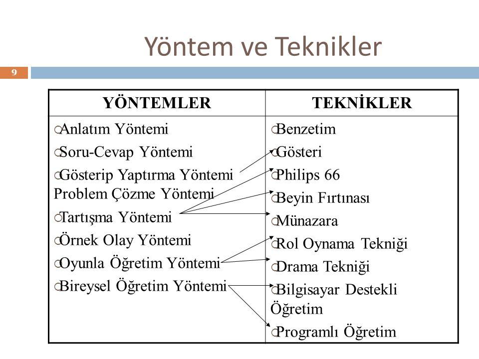 Sunuş yoluyla öğretim stratejisi  Ausubel tarafından geliştirilmiştir.