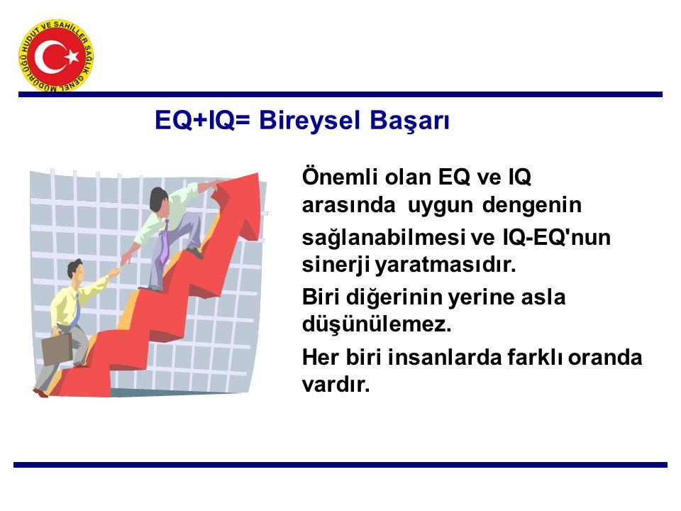 EQ+IQ= Bireysel Başarı Önemli olan EQ ve IQ arasında uygun dengenin sağlanabilmesi ve IQ-EQ'nun sinerji yaratmasıdır. Biri diğerinin yerine asla düşün