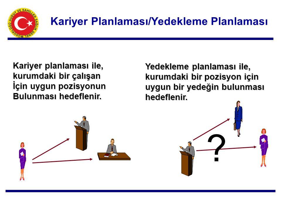 2-Kendini Yönetme: *Kişinin sahip olduğu dürtüleri,istekleri kontrol etmesi ve yönlendirmesi.