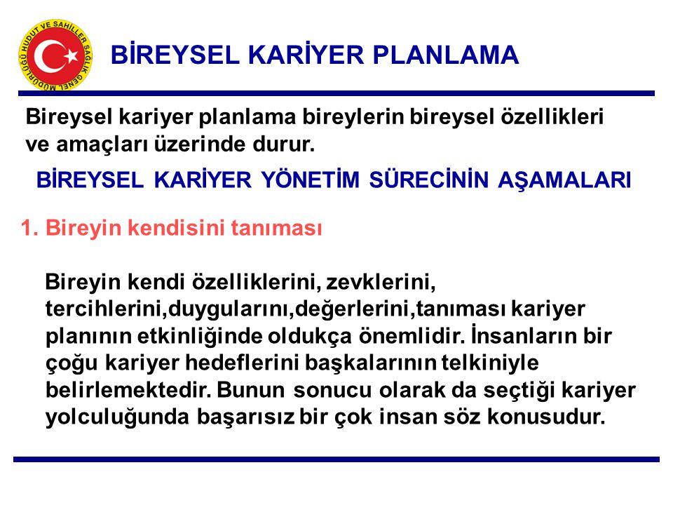 BİREYSEL KARİYER YÖNETİM SÜRECİNİN AŞAMALARI 2.