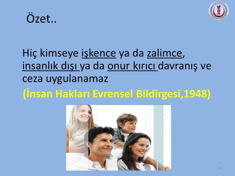 37 Şiddete karşı mücadele Şiddete karşı bir dizi mücadele var.. Dünya'da da Türkiye'de de.. Sivil Toplum Kuruluş'ları, üniversiteler, devlet kurum ve