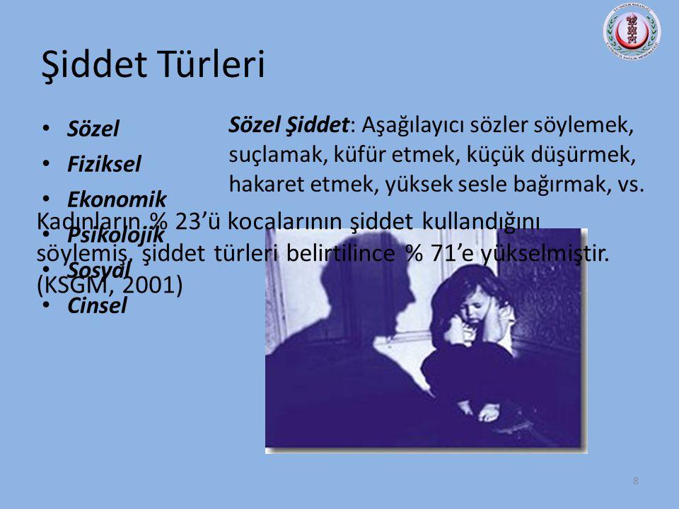 """ Türkiye'de %49 bunu kimse ile paylaşmıyor.  Her 10 kadından 9'u dayağı """"haksız"""" görüyor.  Kadınların %59.5'u """"devlet erkeklerin fiziksel şiddet uy"""