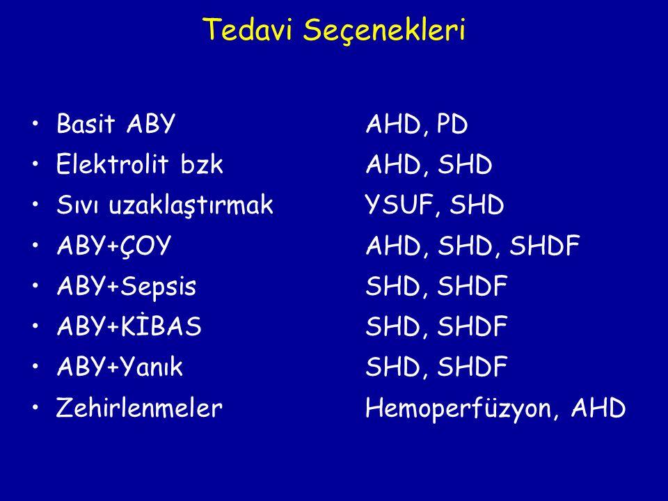 Tedavi Seçenekleri •Basit ABYAHD, PD •Elektrolit bzkAHD, SHD •Sıvı uzaklaştırmakYSUF, SHD •ABY+ÇOYAHD, SHD, SHDF •ABY+SepsisSHD, SHDF •ABY+KİBASSHD, S
