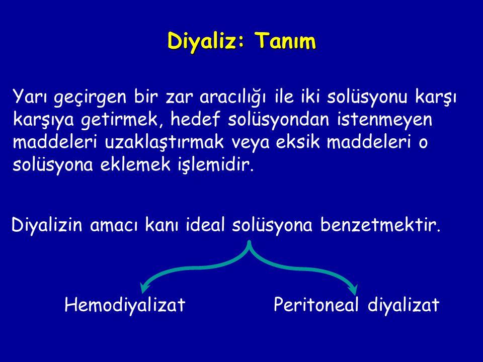 Disequilibrium Sendromu •Akut HD'de DQ Sendromu: -Agresif diyaliz yapmayın -Düşük Na'lu diyaliz yapmayın ( serebral ödemi arttırır) •Kronik HD'de DQ Sendromu: - Diyalizat Na: 140 başlanır, giderek azaltılarak intradiyalitik semptomlar azaltılır.
