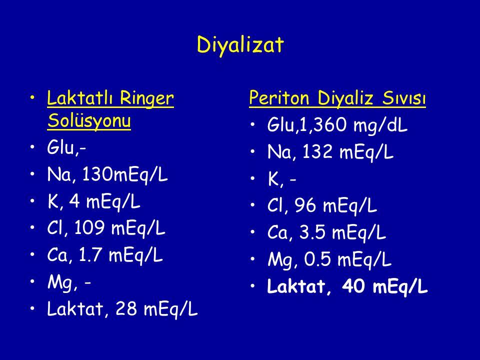 Diyalizat •Laktatlı Ringer Solüsyonu •Glu,- •Na, 130mEq/L •K, 4 mEq/L •Cl, 109 mEq/L •Ca, 1.7 mEq/L •Mg, - •Laktat, 28 mEq/L Periton Diyaliz Sıvısı •G