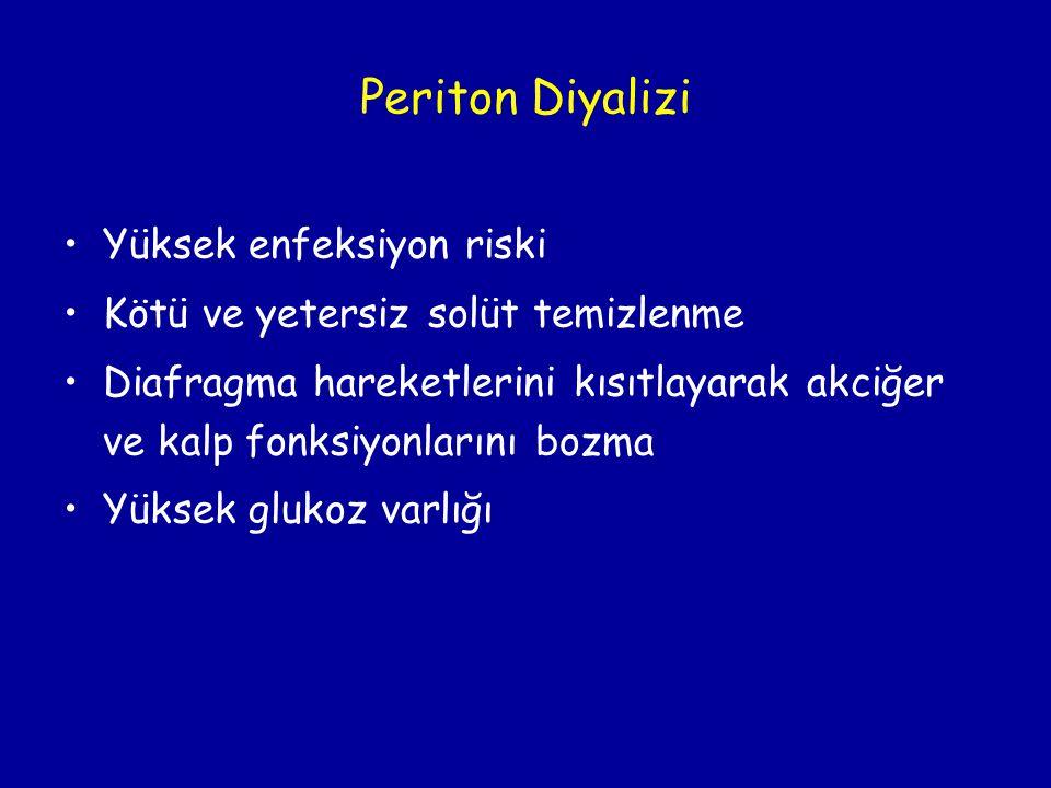 Periton Diyalizi •Yüksek enfeksiyon riski •Kötü ve yetersiz solüt temizlenme •Diafragma hareketlerini kısıtlayarak akciğer ve kalp fonksiyonlarını boz